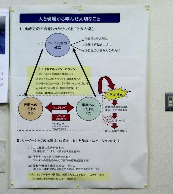 支店長時代に壁に貼っていたポスター「人と現場から学んだ大切なこと」